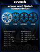 "Picture of RC Components ""CRANK"" wheels"