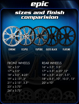 """Picture of RC Components """"EPIC"""" wheels"""