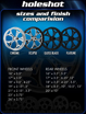 """Picture of RC Components """"HOLESHOT"""" wheels"""