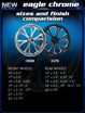 """Picture of RC Components """"PATRIOT- EAGLE"""" wheels"""